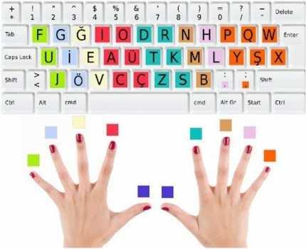 Kamuda F klavye dönemi
